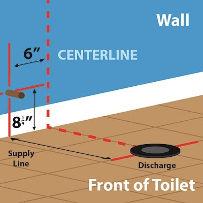 measure toilet rough in